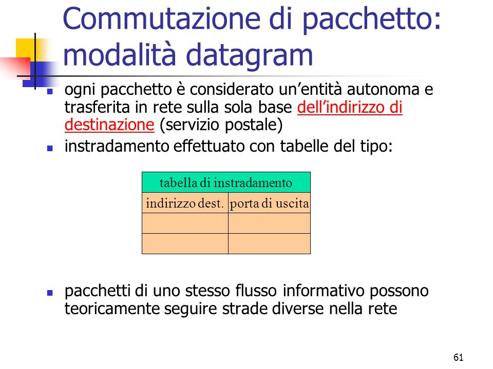 Commutazione di pacchetto: modalità datagram
