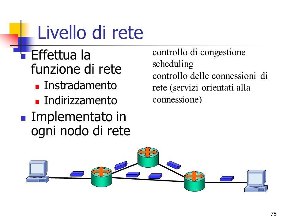 Livello di rete Effettua la funzione di rete