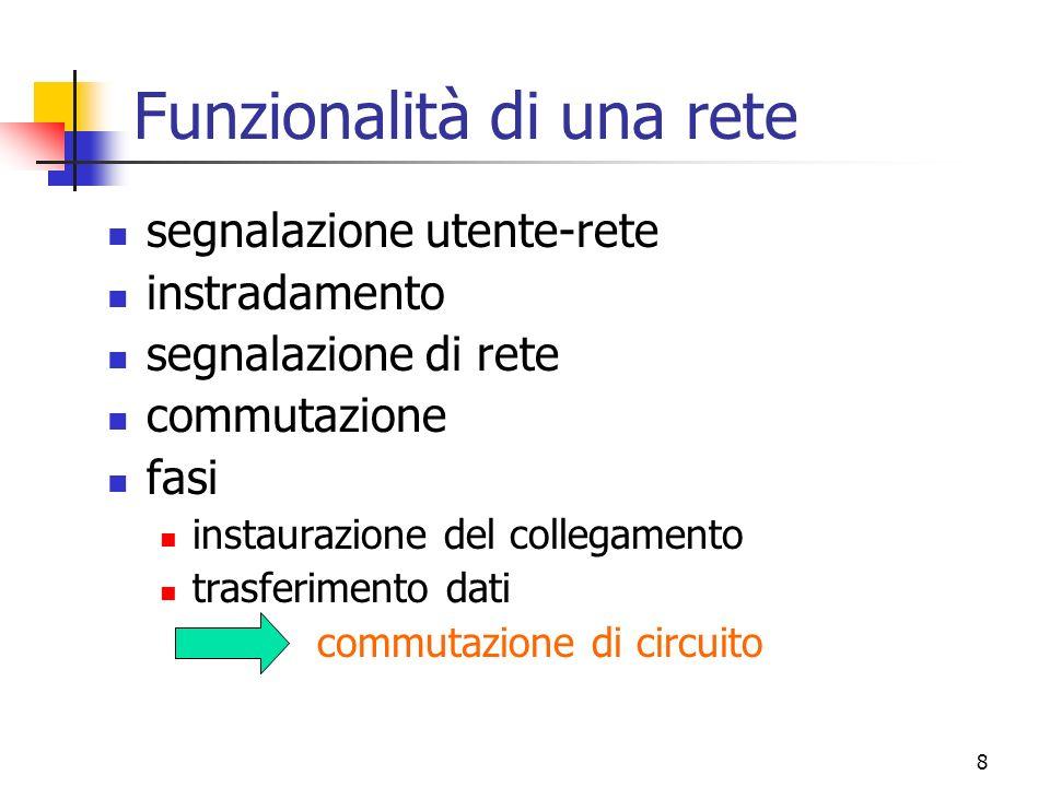 Funzionalità di una rete