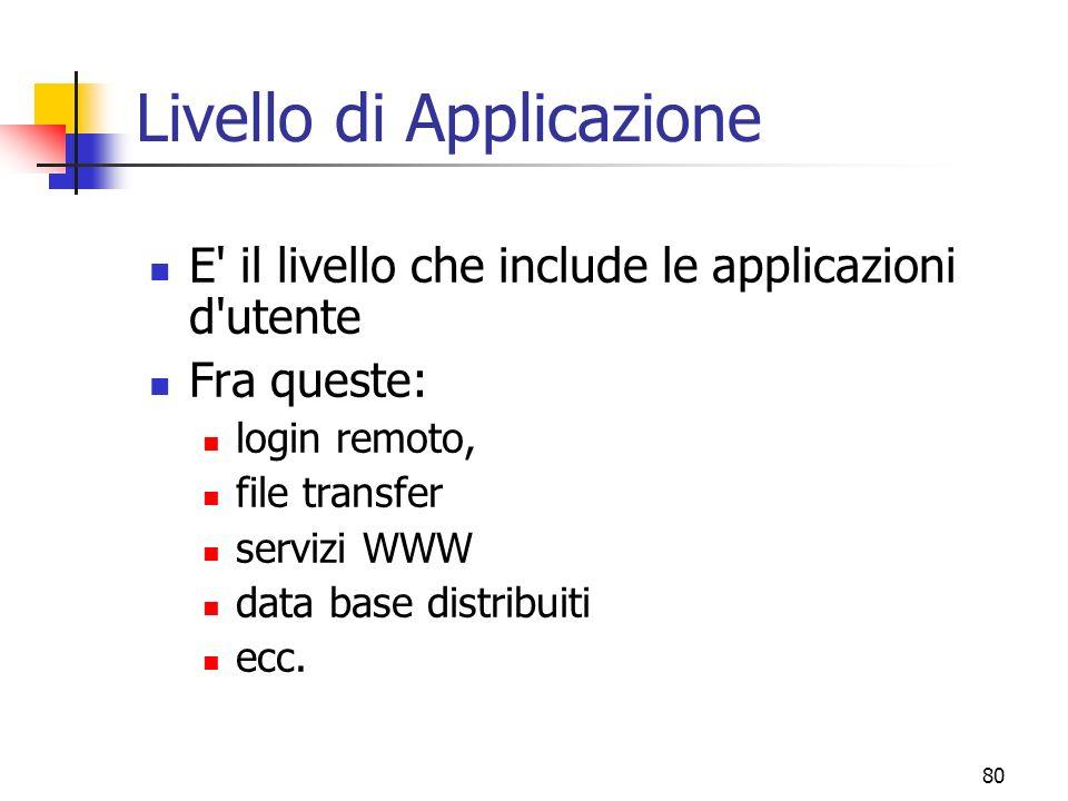 Livello di Applicazione