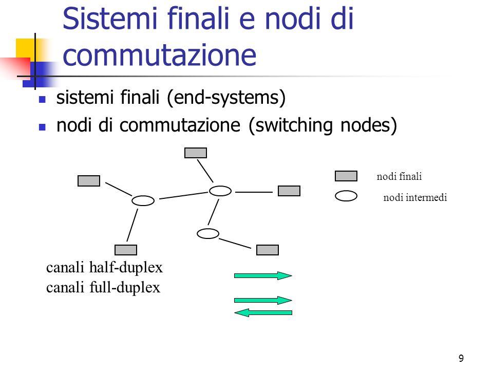 Sistemi finali e nodi di commutazione
