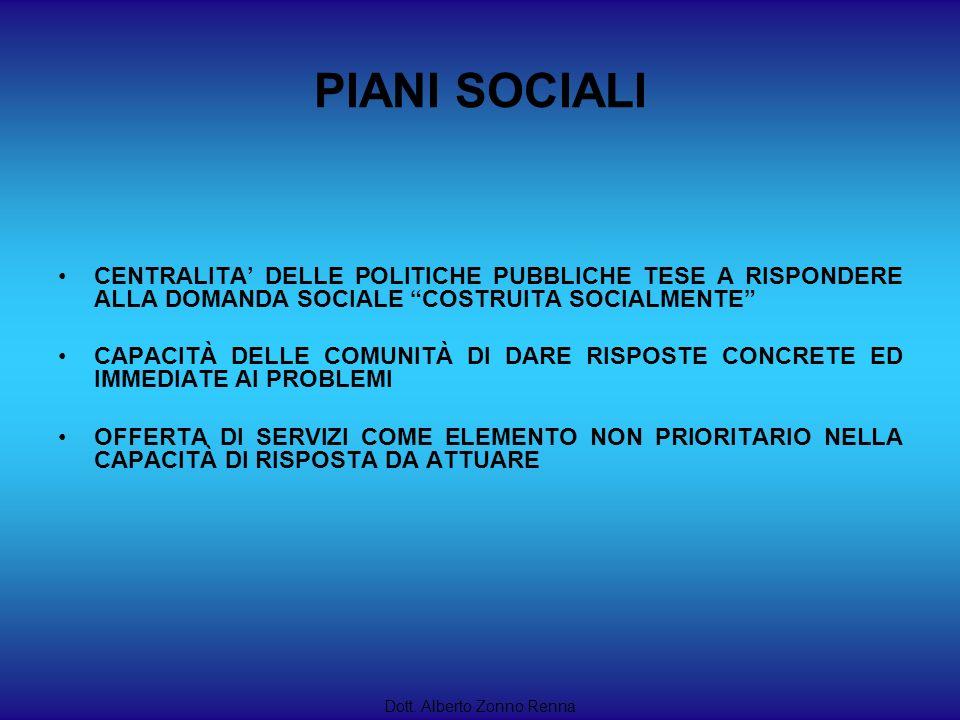 PIANI SOCIALI CENTRALITA' DELLE POLITICHE PUBBLICHE TESE A RISPONDERE ALLA DOMANDA SOCIALE COSTRUITA SOCIALMENTE
