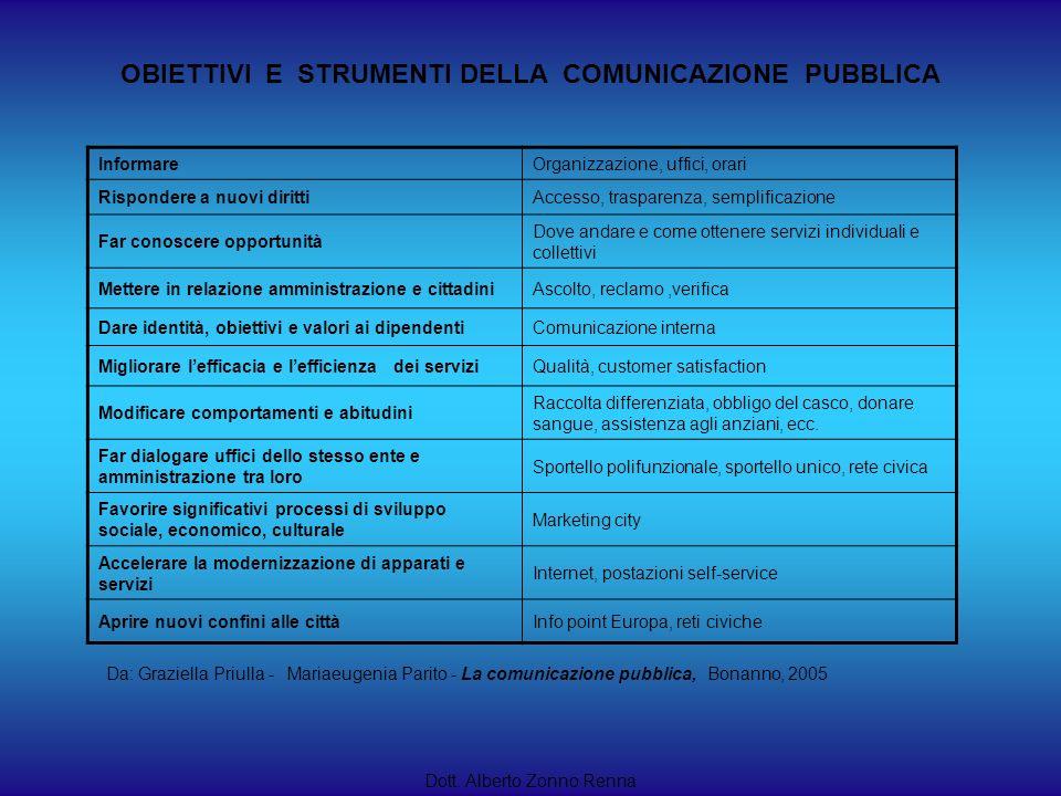 OBIETTIVI E STRUMENTI DELLA COMUNICAZIONE PUBBLICA