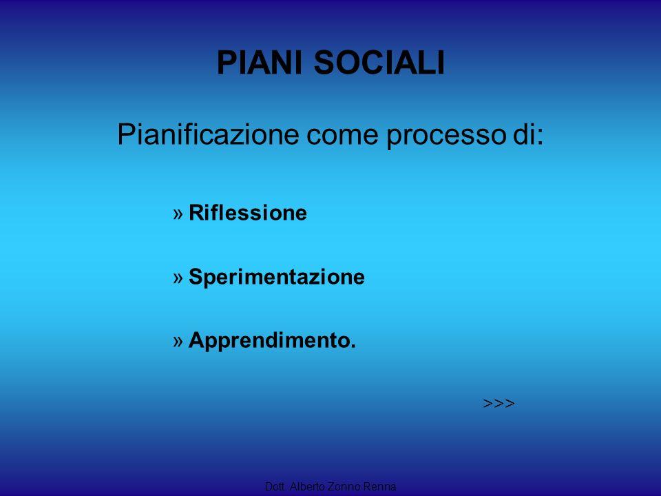 Pianificazione come processo di: