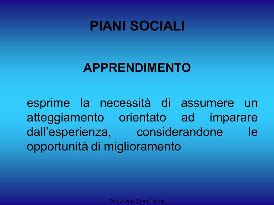 PIANI SOCIALI APPRENDIMENTO
