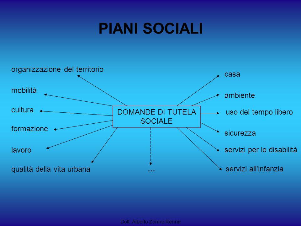 DOMANDE DI TUTELA SOCIALE