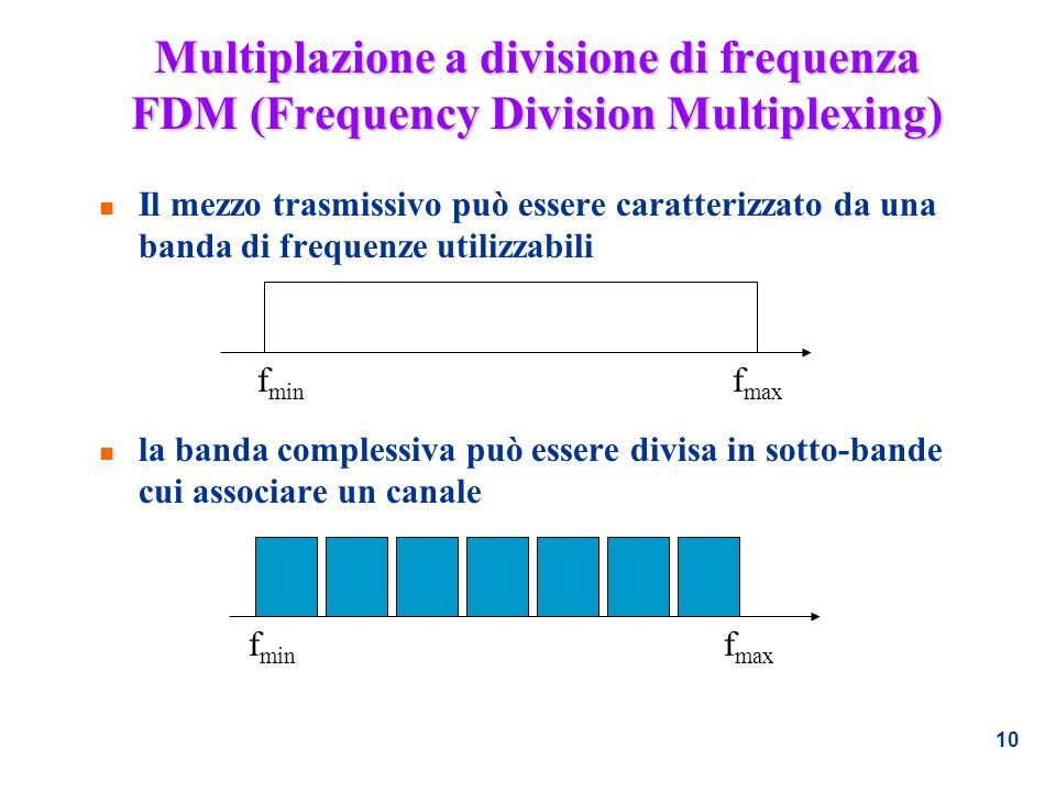 Multiplazione a divisione di frequenza FDM (Frequency Division Multiplexing)