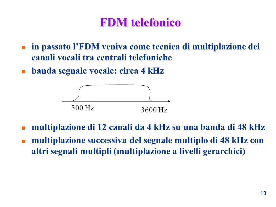 FDM telefonico in passato l'FDM veniva come tecnica di multiplazione dei canali vocali tra centrali telefoniche.