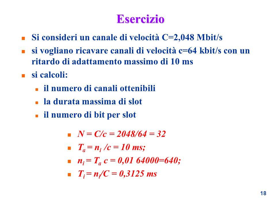 Esercizio Si consideri un canale di velocità C=2,048 Mbit/s