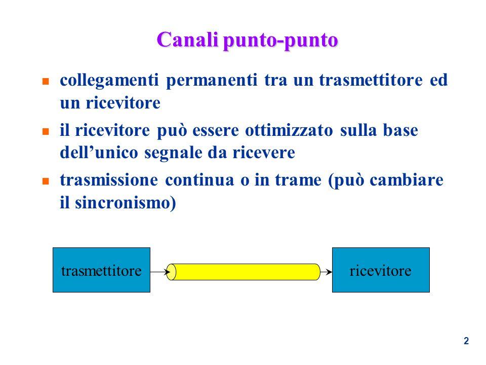 Canali punto-punto collegamenti permanenti tra un trasmettitore ed un ricevitore.