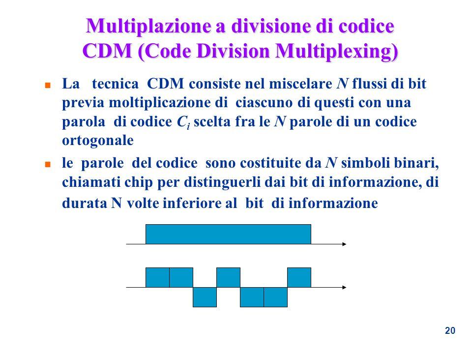 Multiplazione a divisione di codice CDM (Code Division Multiplexing)