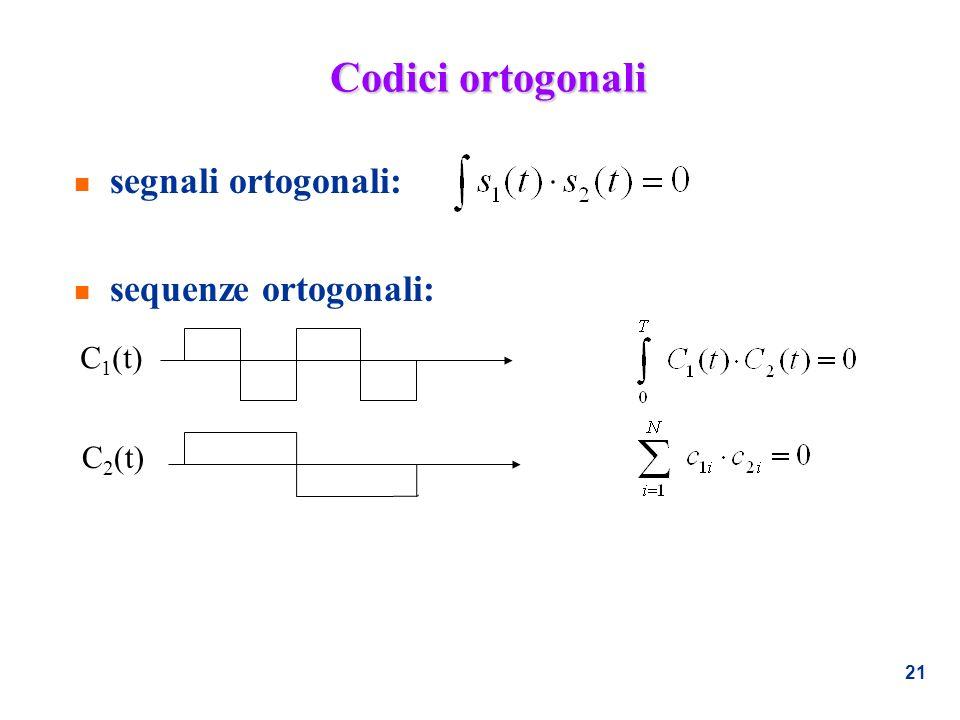 Codici ortogonali segnali ortogonali: sequenze ortogonali: C1(t) C2(t)