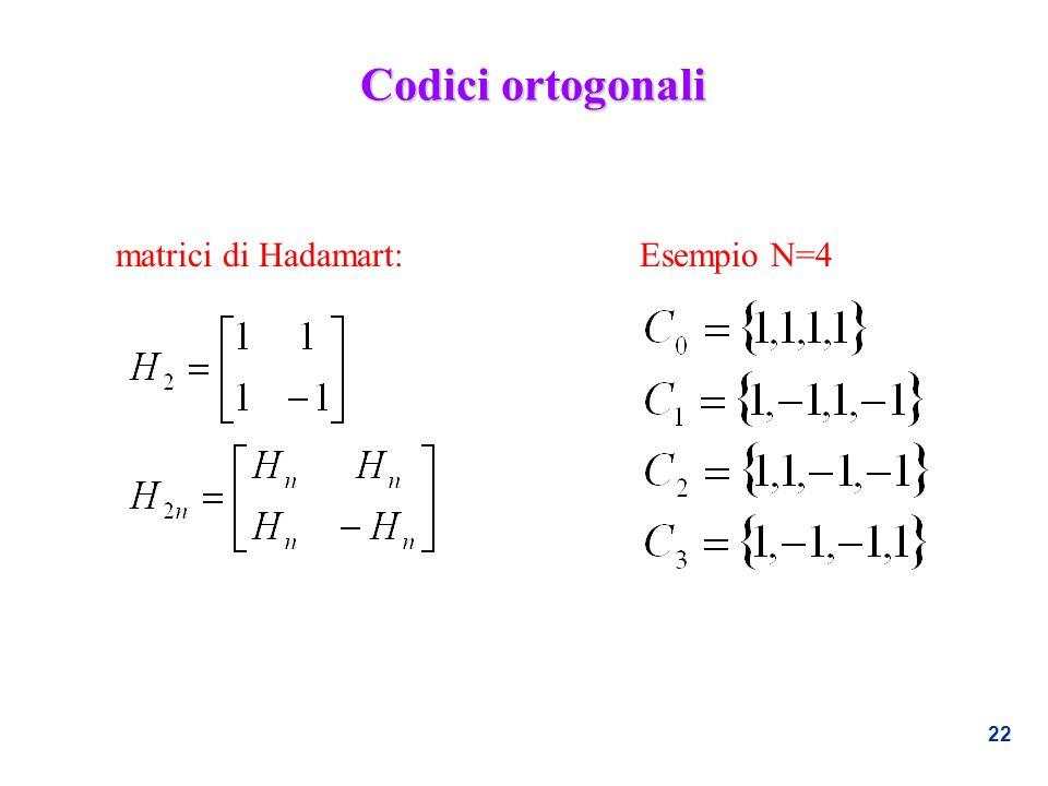 Codici ortogonali matrici di Hadamart: Esempio N=4