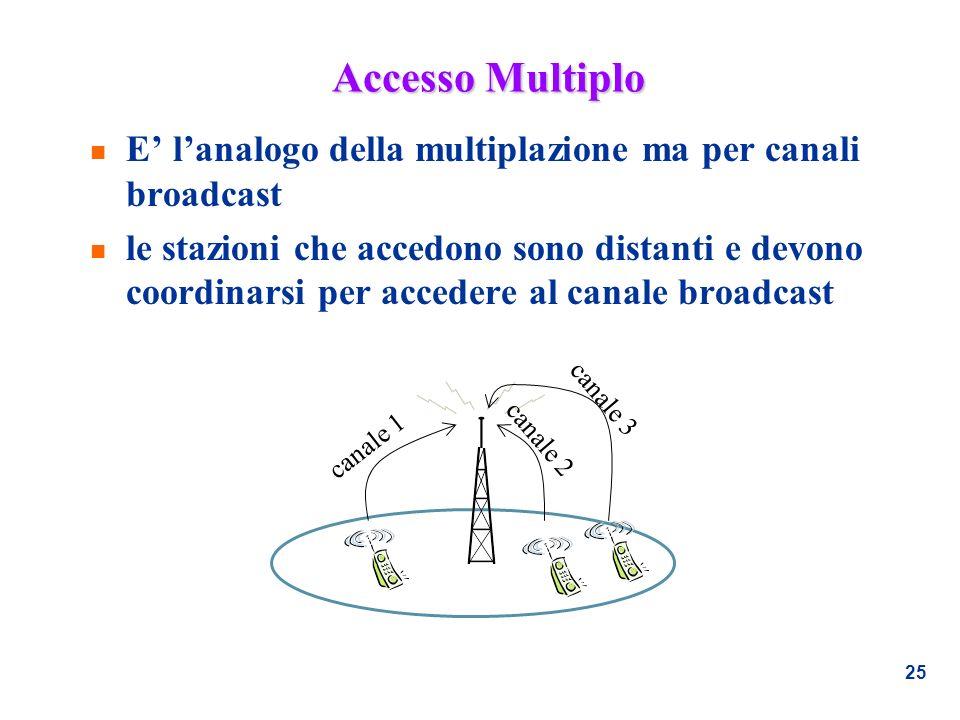 Accesso Multiplo E' l'analogo della multiplazione ma per canali broadcast.