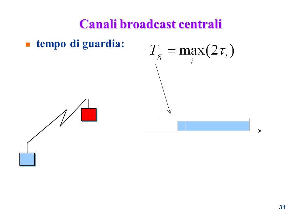 Canali broadcast centrali