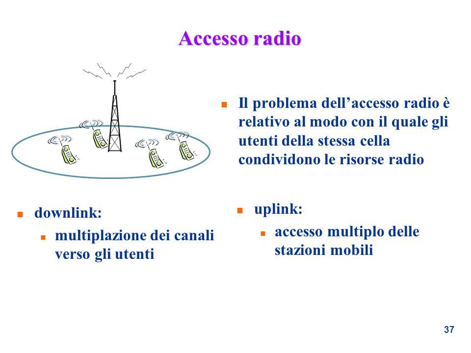 Accesso radio Il problema dell'accesso radio è relativo al modo con il quale gli utenti della stessa cella condividono le risorse radio.