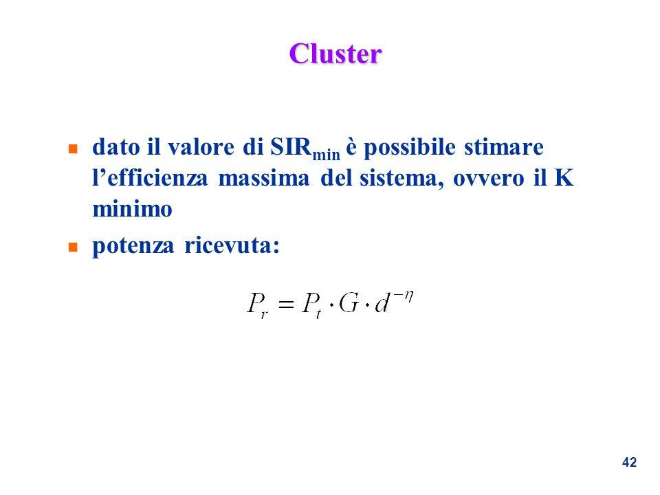 Cluster dato il valore di SIRmin è possibile stimare l'efficienza massima del sistema, ovvero il K minimo.