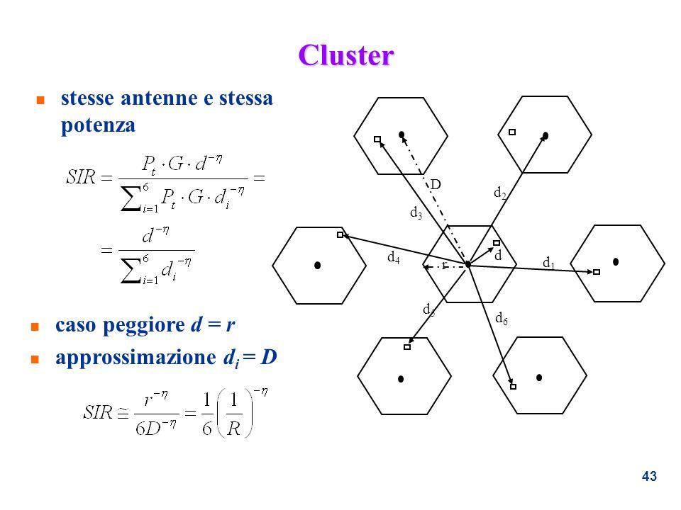 Cluster stesse antenne e stessa potenza caso peggiore d = r
