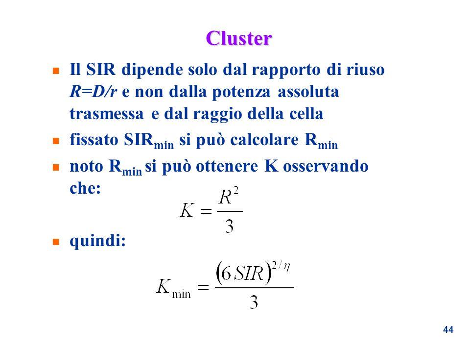 Cluster Il SIR dipende solo dal rapporto di riuso R=D/r e non dalla potenza assoluta trasmessa e dal raggio della cella.