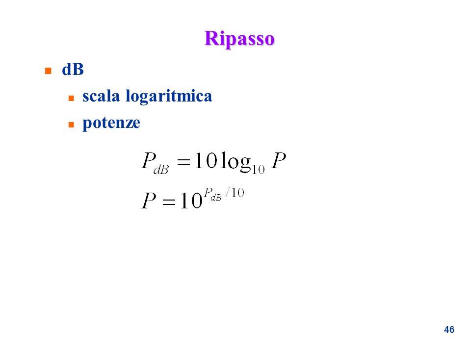 Ripasso dB scala logaritmica potenze
