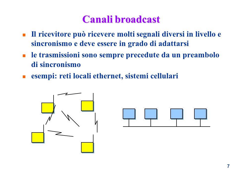 Canali broadcast Il ricevitore può ricevere molti segnali diversi in livello e sincronismo e deve essere in grado di adattarsi.