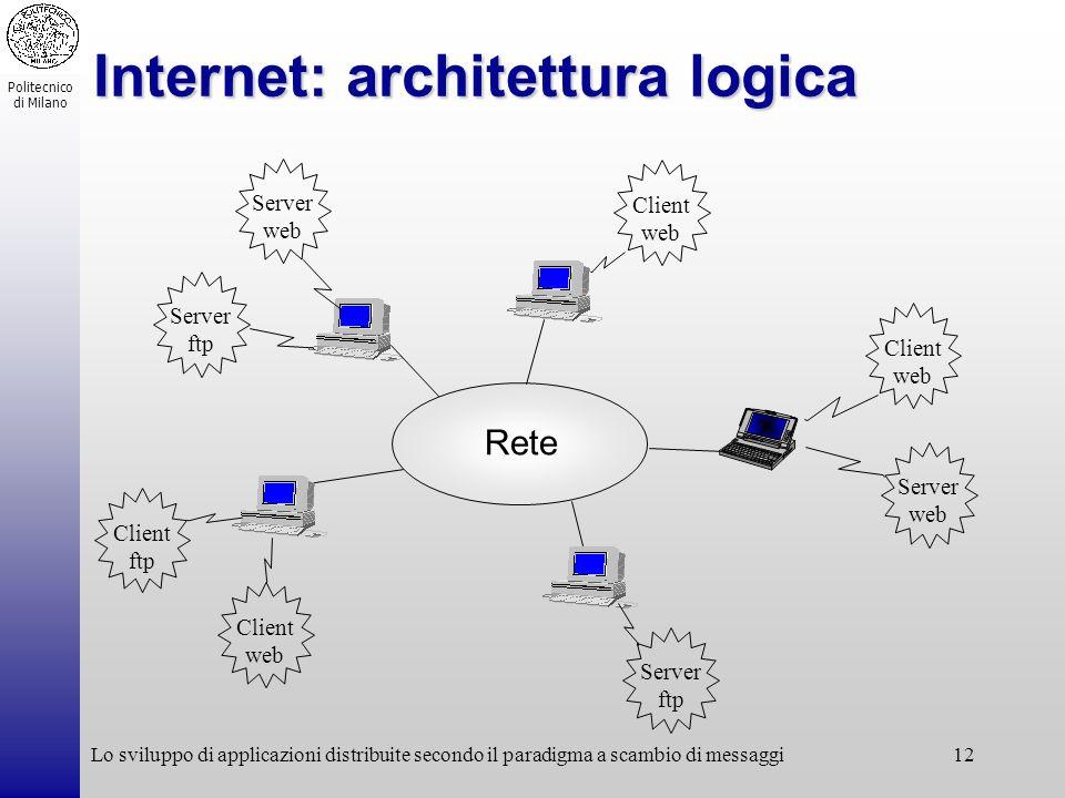Internet: architettura logica