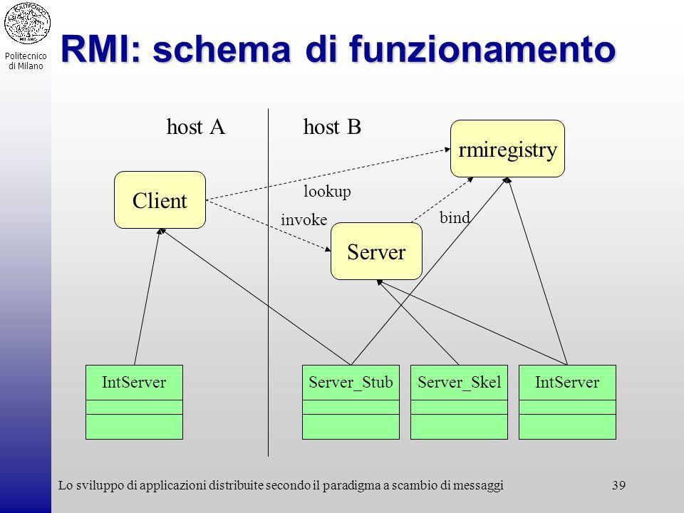 RMI: schema di funzionamento