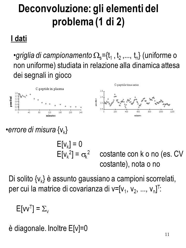 Deconvoluzione: gli elementi del problema (1 di 2)