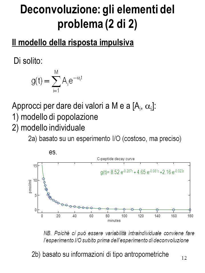 Deconvoluzione: gli elementi del problema (2 di 2)