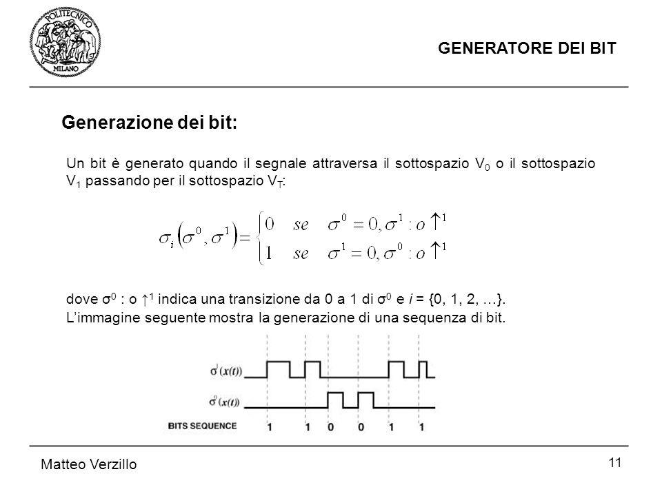 Generazione dei bit: GENERATORE DEI BIT