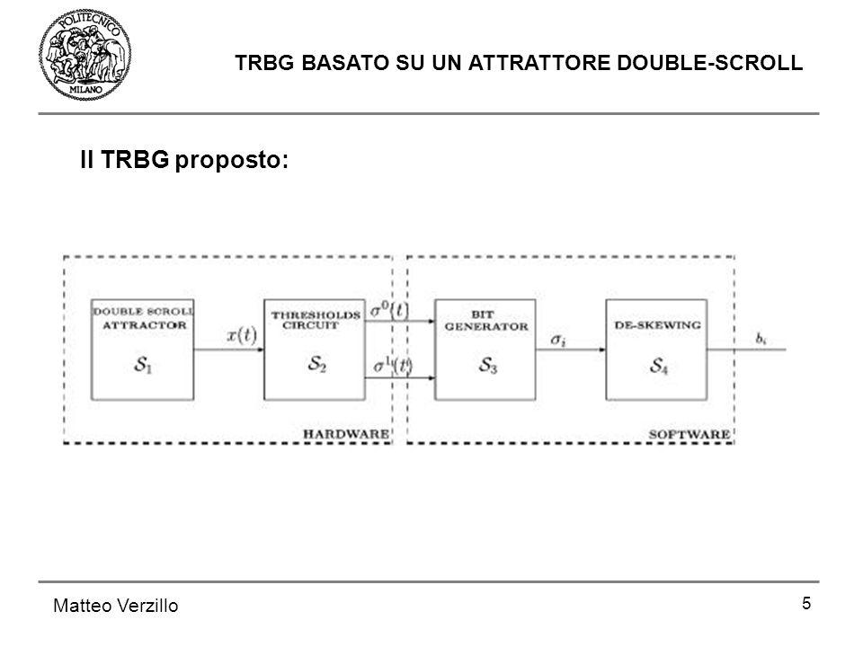 Il TRBG proposto: TRBG BASATO SU UN ATTRATTORE DOUBLE-SCROLL