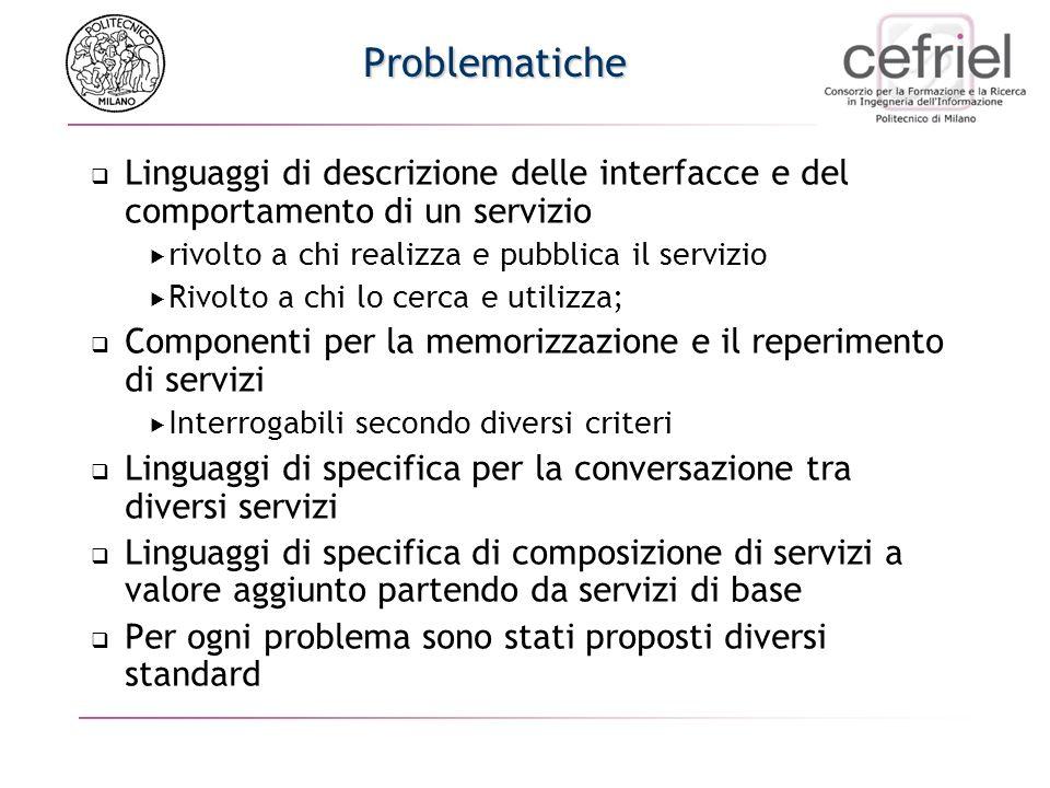 Problematiche Linguaggi di descrizione delle interfacce e del comportamento di un servizio. rivolto a chi realizza e pubblica il servizio.