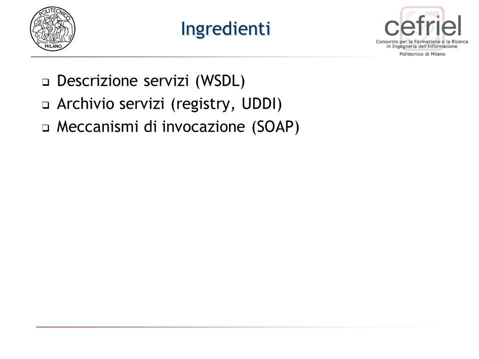 Ingredienti Descrizione servizi (WSDL)