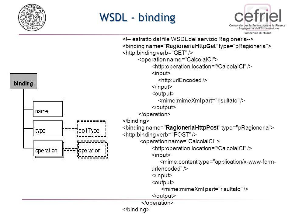 WSDL - binding <!-- estratto dal file WSDL del servizio Ragioneria--> <binding name= RagioneriaHttpGet type= pRagioneria >