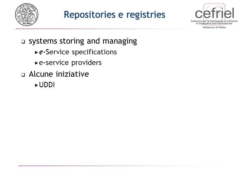 Repositories e registries
