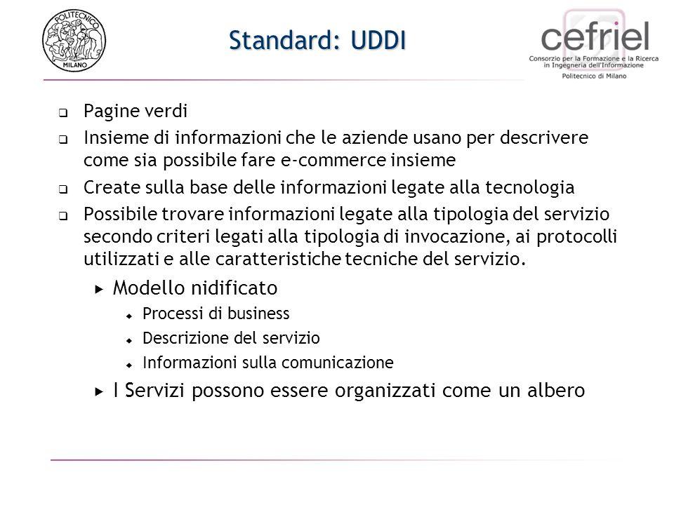 Standard: UDDI Modello nidificato