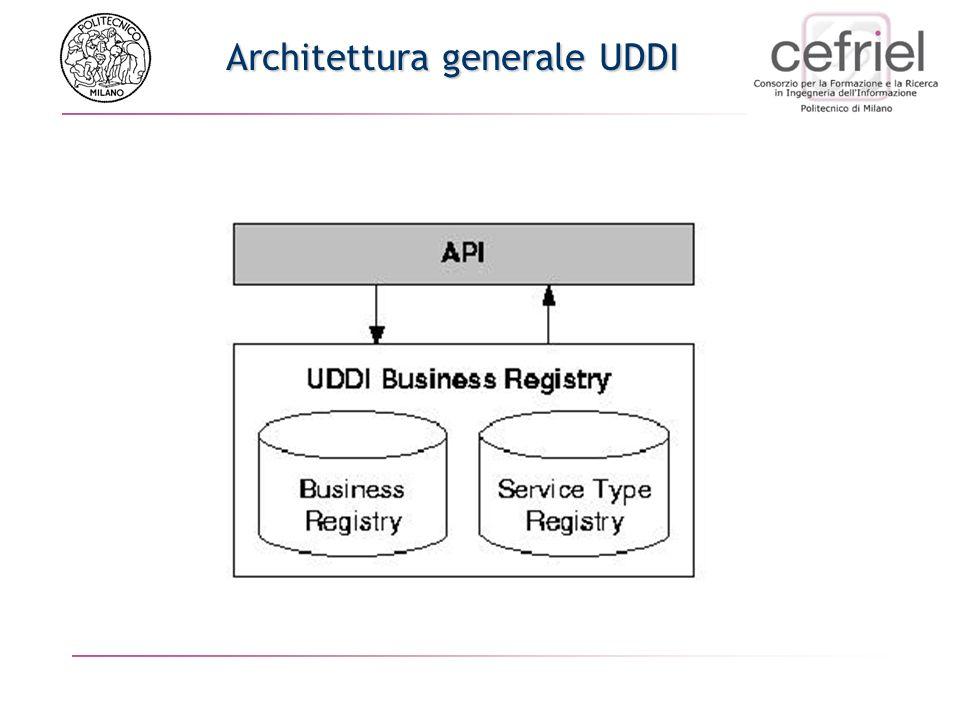 Architettura generale UDDI