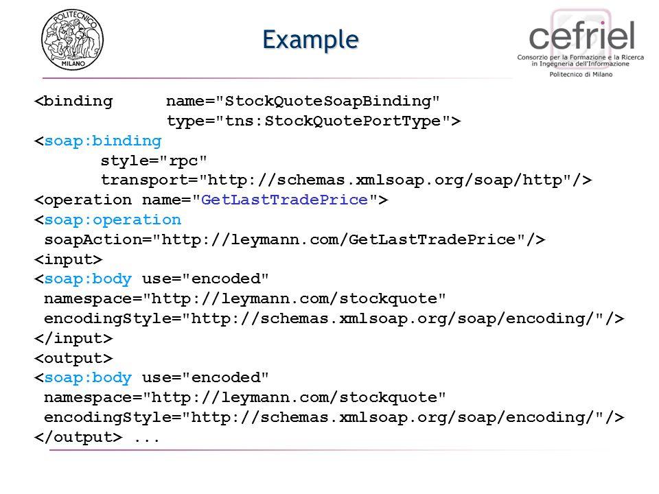 Example <binding name= StockQuoteSoapBinding type= tns:StockQuotePortType > <soap:binding.