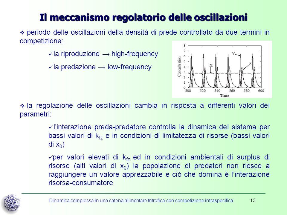 Il meccanismo regolatorio delle oscillazioni