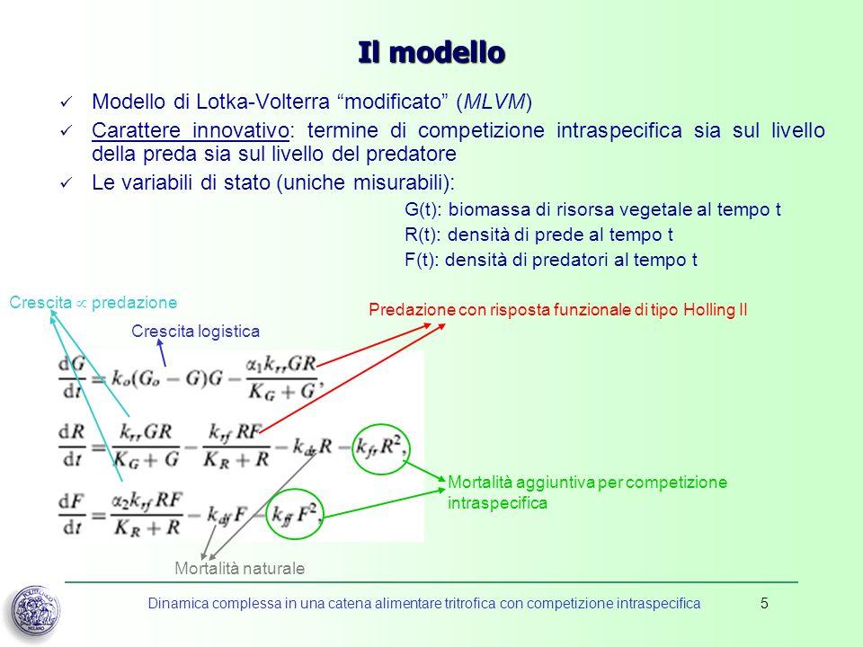 Il modello Modello di Lotka-Volterra modificato (MLVM)