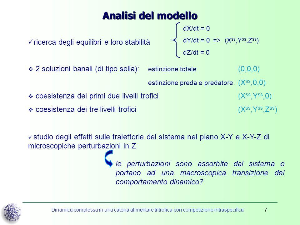 Analisi del modello ricerca degli equilibri e loro stabilità