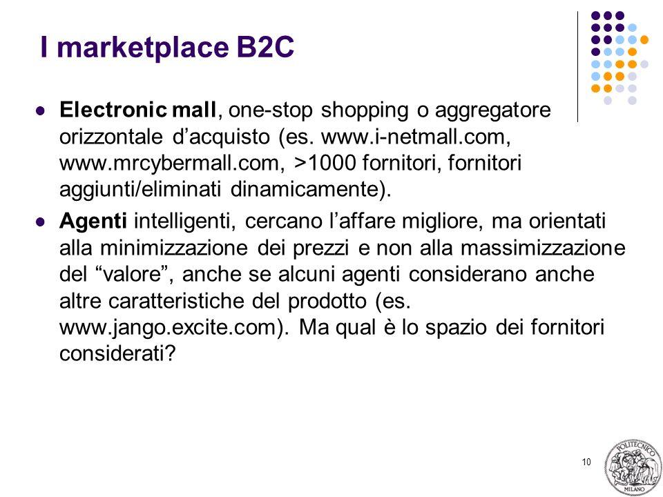 I marketplace B2C