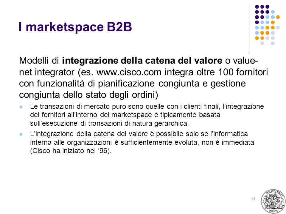 I marketspace B2B