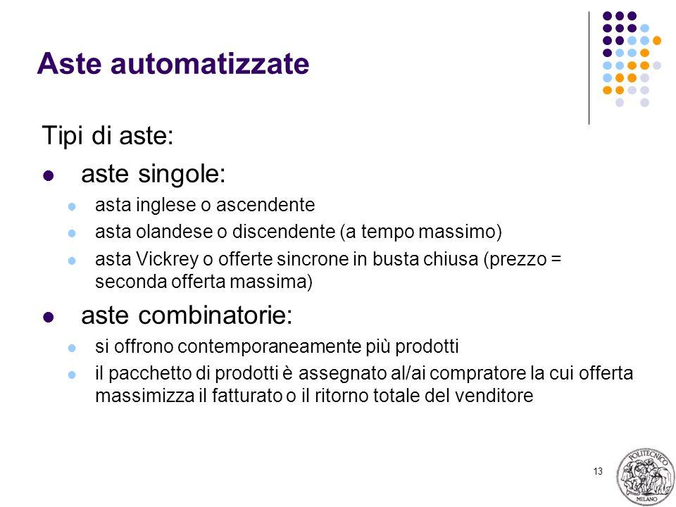 Aste automatizzate Tipi di aste: aste singole: aste combinatorie: