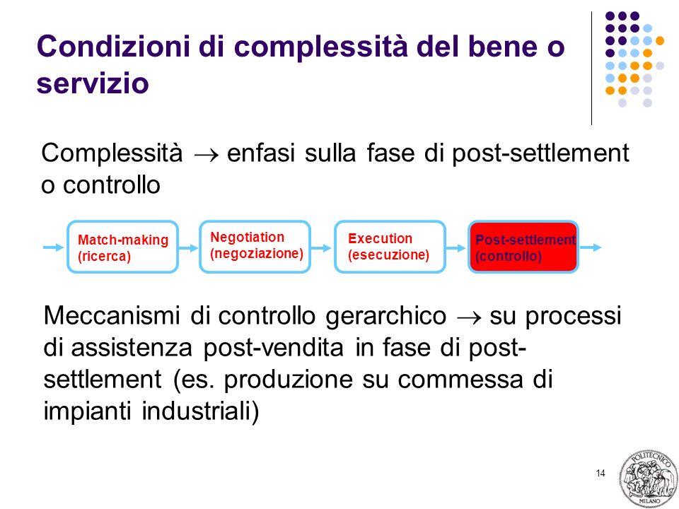 Condizioni di complessità del bene o servizio