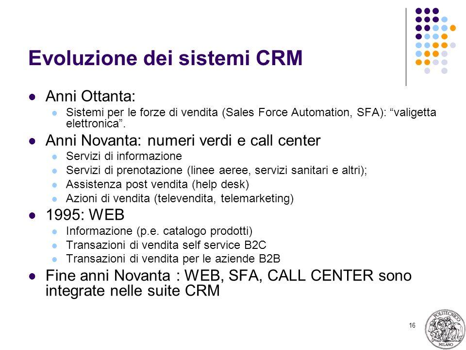 Evoluzione dei sistemi CRM