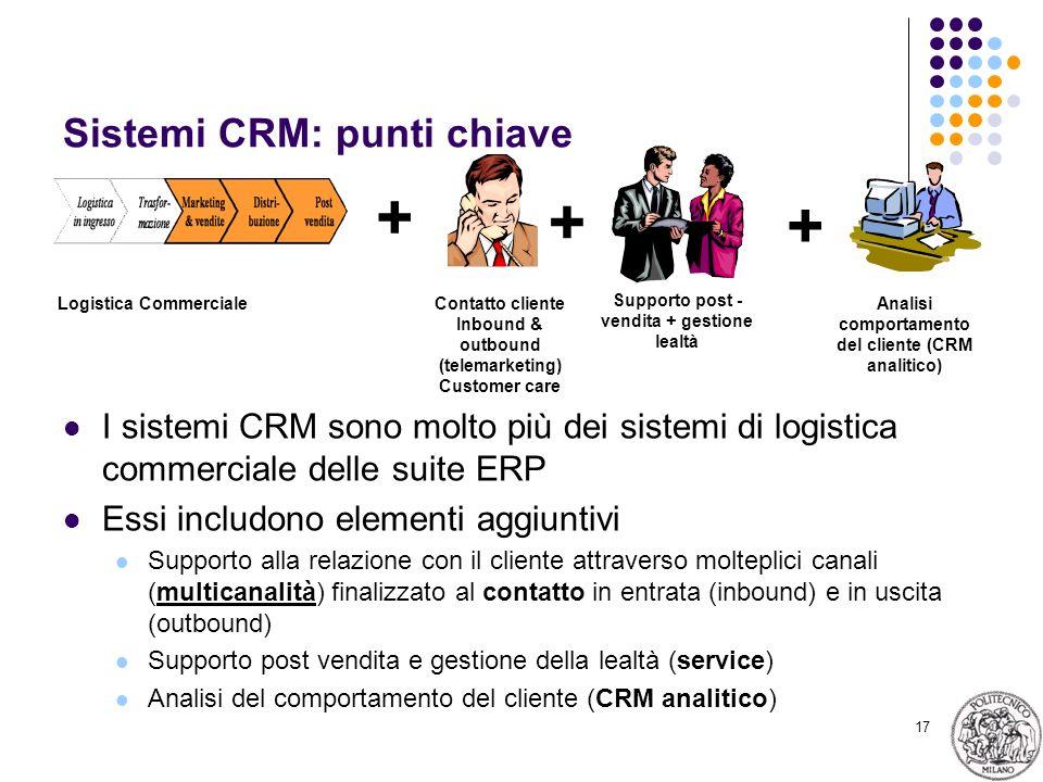 Sistemi CRM: punti chiave