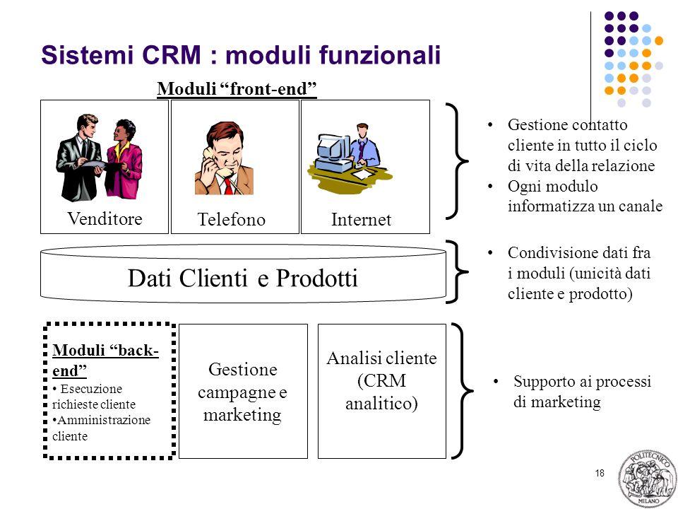 Sistemi CRM : moduli funzionali