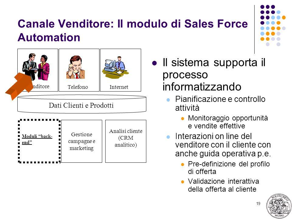 Canale Venditore: Il modulo di Sales Force Automation