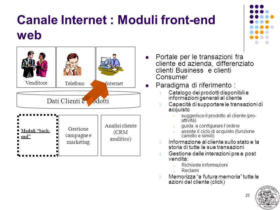 Canale Internet : Moduli front-end web